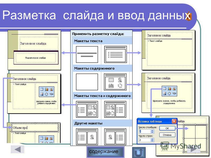 содержание Разметка слайда и ввод данных