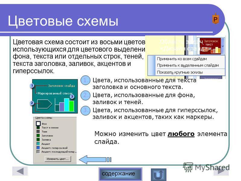 содержание Цветовые схемы Цветовая схема состоит из восьми цветов, использующихся для цветового выделения фона, текста или отдельных строк, теней, текста заголовка, заливок, акцентов и гиперссылок. Область задач «Дизайн слайда» 1.Цвета, использованны
