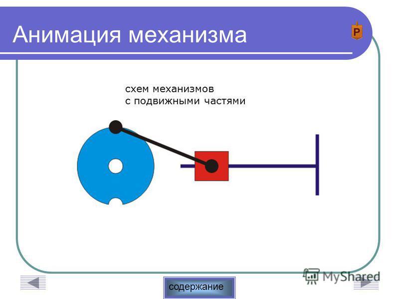 содержание Анимация механизма схем механизмов с подвижными частями