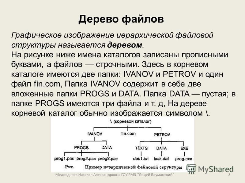 Графическое изображение иерархической файловой структуры называется деревом. На рисунке ниже имена каталогов записаны прописными буквами, а файлов строчными. Здесь в корневом каталоге имеются две папки: IVANOV и PETROV и один файл fin.com, Папка IVAN