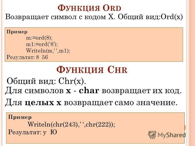Ф УНКЦИЯ O RD Для символов х - char возвращает их код. Для целых x возвращает само значение. Пример m:=ord(8); m1:=ord(8); Writeln(m,' ',m1); Результат: 8 56 Ф УНКЦИЯ C HR Возвращает символ с кодом Х. Общий вид:Ord(x) Пример Writeln(chr(243),,chr(222