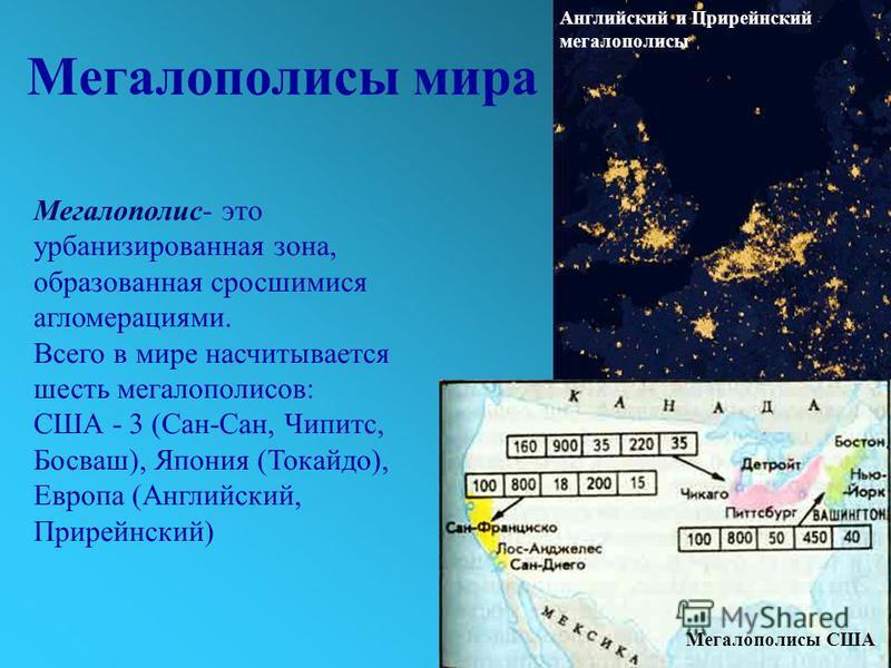Мегалополисы мира Мегалополис- это урбанизированная зона, образованная сросшимися агломерациями. Всего в мире насчитывается шесть мегалополисов: США - 3 (Сан-Сан, Чипитс, Босваш), Япония (Токайдо), Европа (Английский, Прирейнский) Английский и Прирей