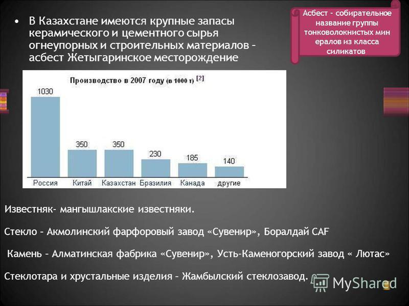 В Казахстане имеются крупные запасы керамического и цементного сырья огнеупорных и строительных материалов – асбест Жетыгаринское месторождение Известняк- мангышлакские известняки. Асбест - собирательное название группы тонковолокнистых минералов из