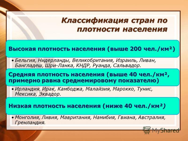 Классификация стран по плотности населения