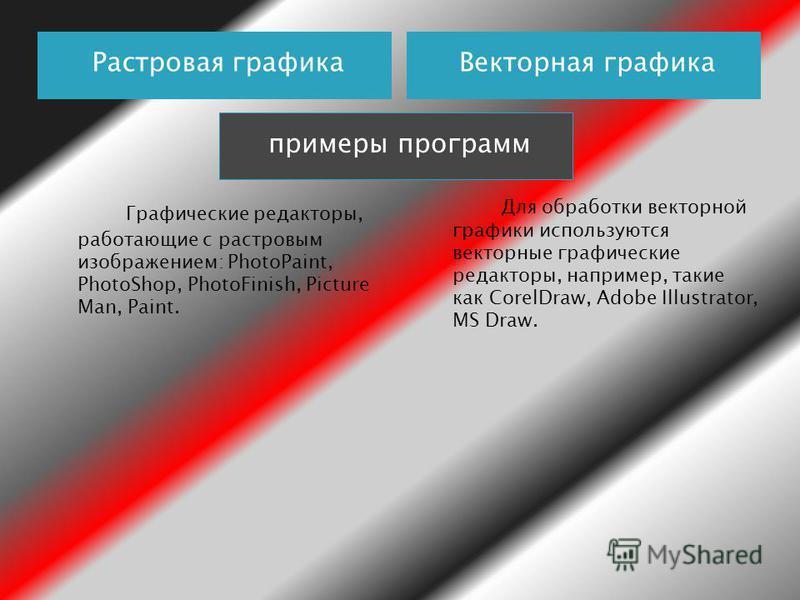 Растровая графика Векторная графика Графические редакторы, работающие с растровым изображением: PhotoPaint, PhotoShop, PhotoFinish, Picture Man, Paint. Для обработки векторной графики используются векторные графические редакторы, например, такие как