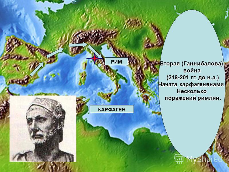 Вторая (Ганнибалова) война (218-201 гг. до н.э.) (218-201 гг. до н.э.) Начата карфагенянами Начата карфагенянами.Несколько поражений римлян. поражений римлян. РИМ КАРФАГЕН