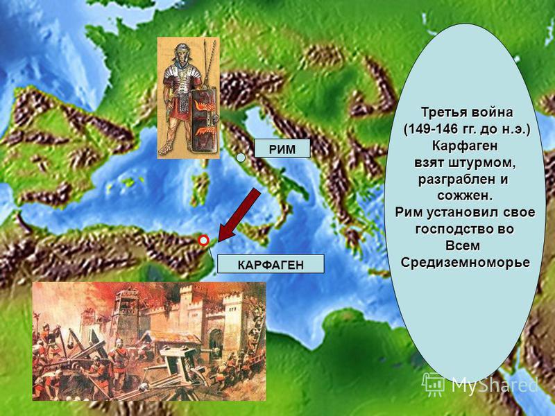 Третья война Третья война (149-146 гг. до н.э.) (149-146 гг. до н.э.)Карфаген взят штурмом, разграблен и сожжен. Рим установил свое господство во Всем Средиземноморье РИМ КАРФАГЕН