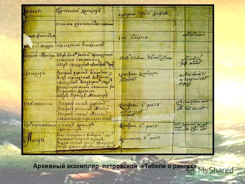 Введение «табеля о рангах»- продвижение по службе( 14 ступеней) ПО ЗАСЛУГАМ перед государством, а не по знатности происхождения!