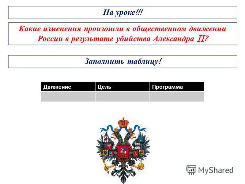 На уроке !!! Какие изменения произошли в общественном движении России в результате убийства Александра II? Заполнить таблицу ! Движение ЦельПрограмма