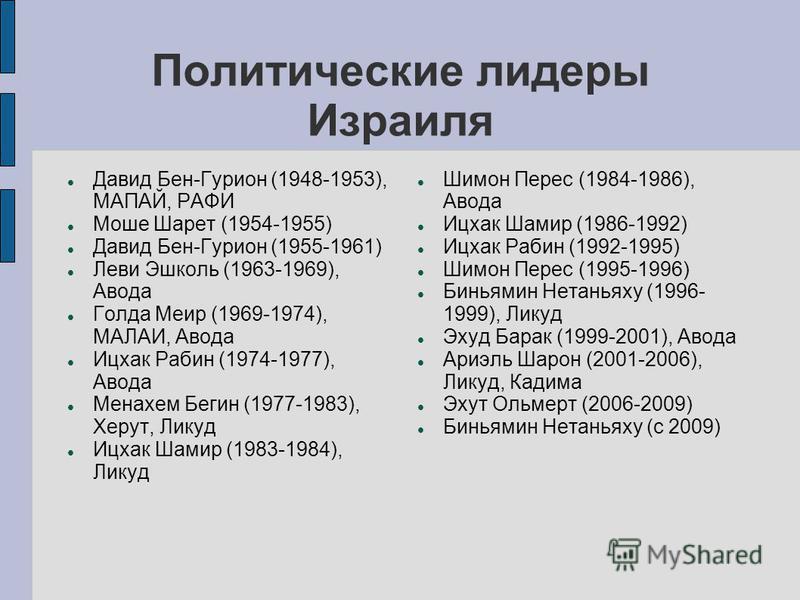 Политические лидеры Израиля Давид Бен-Гурион (1948-1953), МАПАЙ, РАФИ Моше Шарет (1954-1955) Давид Бен-Гурион (1955-1961) Леви Эшколь (1963-1969), Авода Голда Меир (1969-1974), МАЛАИ, Авода Ицхак Рабин (1974-1977), Авода Менахем Бегин (1977-1983), Хе