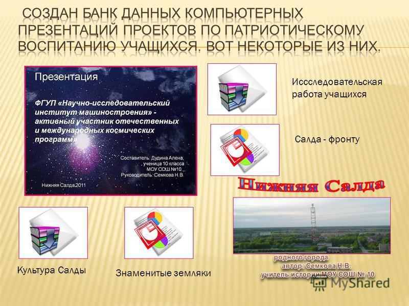 Иссследовательская работа учащихся Салда - фронту Культура Салды Знаменитые земляки
