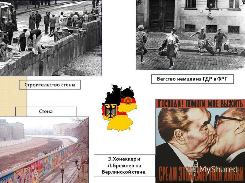 Строительство стены Бегство немцев из ГДР в ФРГ Стена Э.Хонеккер и Л.Брежнев на Берлинской стене.