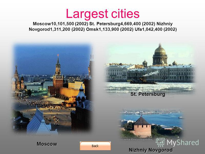 Largest cities Moscow10,101,500 (2002) St. Petersburg4,669,400 (2002) Nizhniy Novgorod1,311,200 (2002) Omsk1,133,900 (2002) Ufa1,042,400 (2002) Moscow Nizhniy Novgorod St. Petersburg