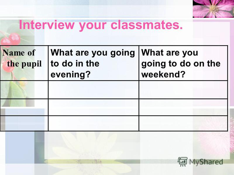 Interview your classmates. Name of the pupil What are you going to do in the evening? What are you going to do on the weekend?