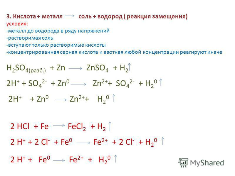 3. Кислота + металл соль + водород ( реакция замещения) условия: -металл до водорода в ряду напряжений -растворимая соль -вступают только растворимые кислоты -концентрированная серная кислота и азотная любой концентрации реагируют иначе H 2 SO 4(раза