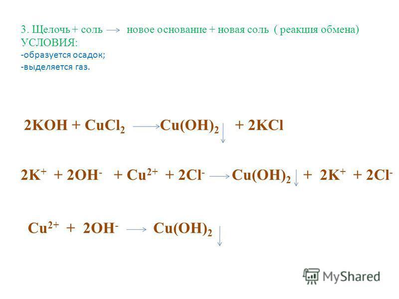 3. Щелочь + соль новое основание + новая соль ( реакция обмена) УСЛОВИЯ: -образуется осадок; -выделяется газ. 2KOH + CuCl 2 Cu(OH) 2 + 2KCl 2K + + 2OH - + Cu 2+ + 2Cl - Cu(OH) 2 + 2K + + 2Cl - Cu 2+ + 2OH - Cu(OH) 2