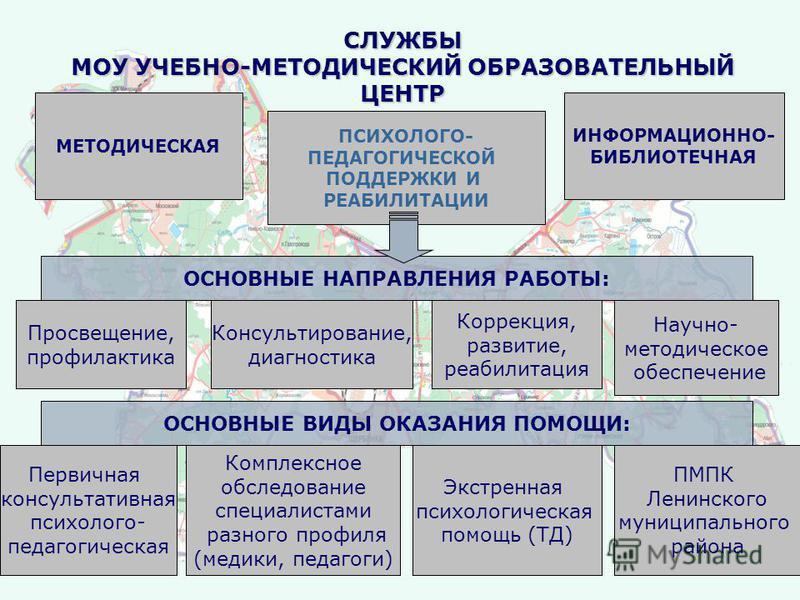 СЛУЖБЫ МОУ УЧЕБНО-МЕТОДИЧЕСКИЙ ОБРАЗОВАТЕЛЬНЫЙ ЦЕНТР ПСИХОЛОГО- ПЕДАГОГИЧЕСКОЙ ПОДДЕРЖКИ И РЕАБИЛИТАЦИИ МЕТОДИЧЕСКАЯ ОСНОВНЫЕ НАПРАВЛЕНИЯ РАБОТЫ: Первичная консультативная психолого- педагогическая ИНФОРМАЦИОННО- БИБЛИОТЕЧНАЯ Научно- методическое обе