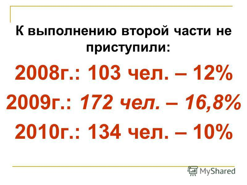 К выполнению второй части не приступили: 2008 г.: 103 чел. – 12% 2009 г.: 172 чел. – 16,8% 2010 г.: 134 чел. – 10%