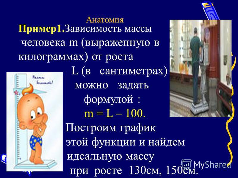 Анатомия Пример 1. Зависимость массы человека m (выраженную в килограммах) от роста L (в сантиметрах) можно задать формулой : m = L – 100. Построим график этой функции и найдем идеальную массу при росте 130 см, 150 см.
