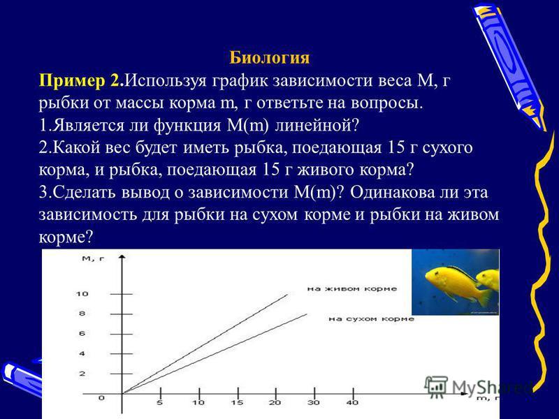 Биология Пример 2. Используя график зависимости веса M, г рыбки от массы корма m, г ответьте на вопросы. 1. Является ли функция M(m) линейной? 2. Какой вес будет иметь рыбка, поедающая 15 г сухого корма, и рыбка, поедающая 15 г живого корма? 3. Сдела