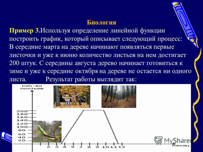 Биология Пример 3. Используя определение линейной функции построить график, который описывает следующий процесс: В середине марта на дереве начинают появляться первые листочки и уже к июню количество листьев на нем достигает 200 штук. С середины авгу