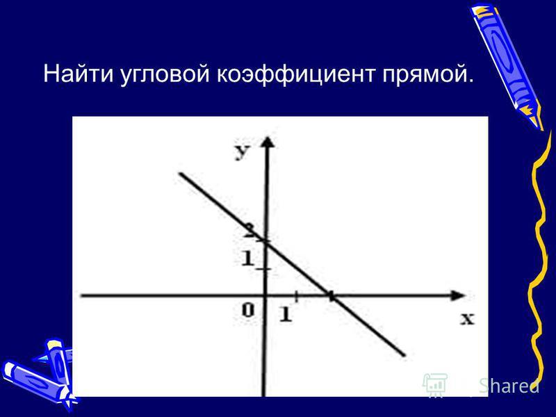 Найти угловой коэффициент прямой.