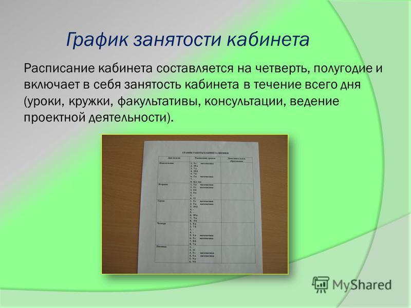 График занятости кабинета Расписание кабинета составляется на четверть, полугодие и включает в себя занятость кабинета в течение всего дня (уроки, кружки, факультативы, консультации, ведение проектной деятельности).