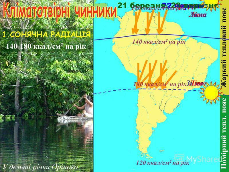 Урок з географії Циклон над Бразилією