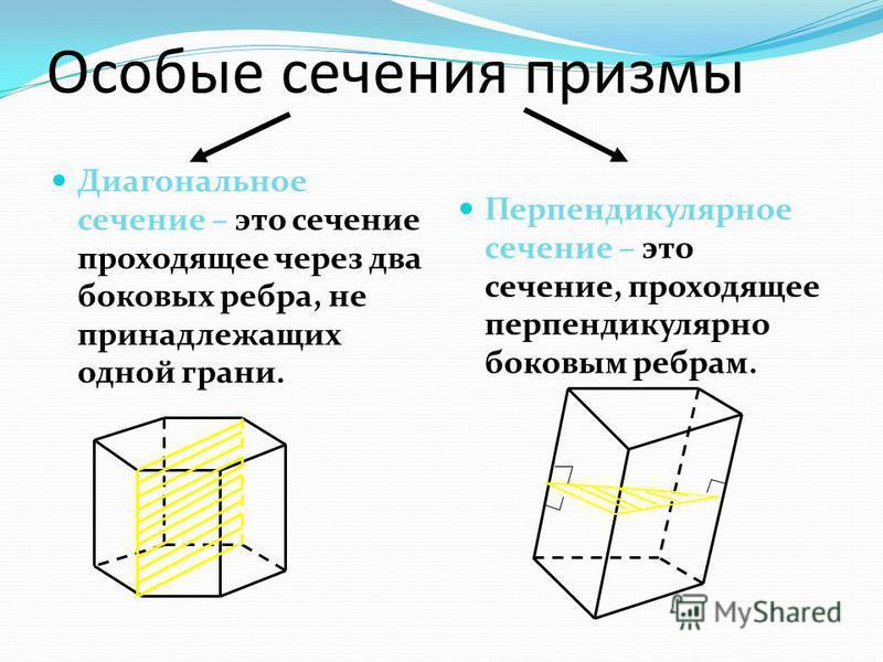 Особые сечения призмы Диагональное сечение – это сечение проходящее через два боковых ребра, не принадлежащих одной грани. Перпендикулярное сечение – это сечение, проходящее перпендикулярно боковым ребрам.