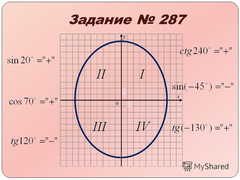 Задание 287