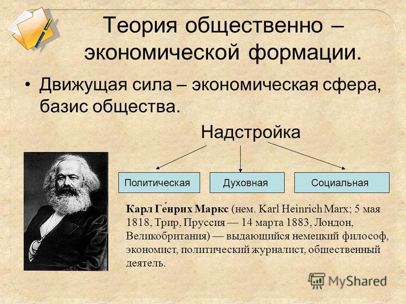 Теория общественно – экономической формации. Движущая сила – экономическая сфера, базис общества. Надстройка Политическая ДуховнаяСоциальная Карл Ге́нрих Маркс (нем. Karl Heinrich Marx; 5 мая 1818, Трир, Пруссия 14 марта 1883, Лондон, Великобритания)