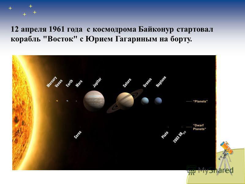 12 апреля 1961 года c космодрома Байконур стартовал корабль Восток с Юрием Гагариным на борту.