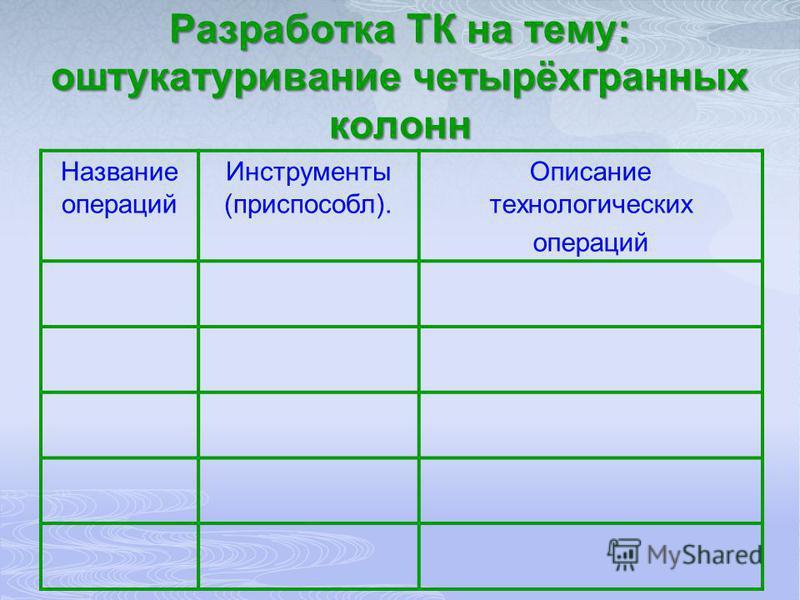 Разработка ТК на тему: оштукатуривание четырёхгранных колонн Название операций Инструменты (приспособил). Описание технологических операций
