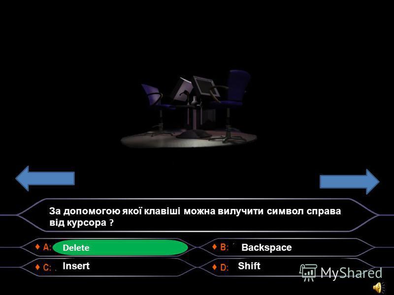 Delete За допомогою якої клавіші можна вилучити символ справа від курсора ? Insert Backspace Shift