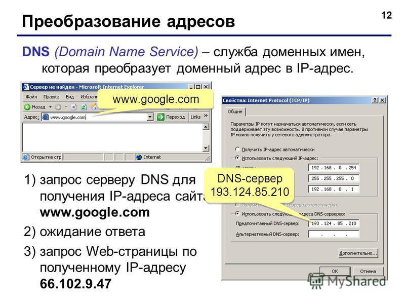 12 Преобразование адресов DNS (Domain Name Service) – служба доменных имен, которая преобразует доменный адрес в IP-адрес. www.google.com 1)запрос серверу DNS для получения IP-адреса сайта www.google.com 2)ожидание ответа 3)запрос Web-страницы по пол