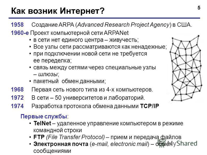 5 Как возник Интернет? 1958Создание ARPA (Advanced Research Project Agency) в США. 1960-е Проект компьютерной сети ARPANet в сети нет единого центра – живучесть; Все узлы сети рассматриваются как ненадежные; при подключении новой сети не требуется ее