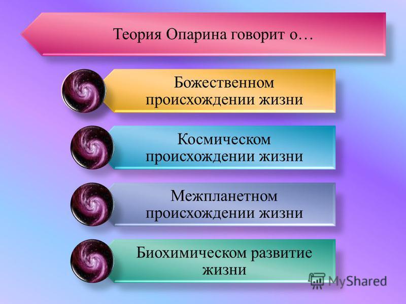 Теория Опарина говорит о… Божественном происхождении жизни Космическом происхождении жизни Межпланетном происхождении жизни Биохимическом развитие жизни
