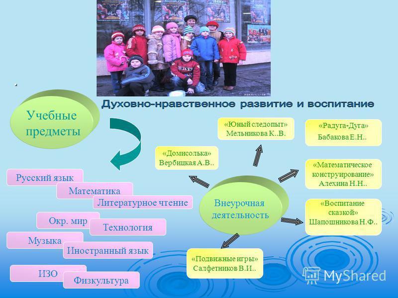 Цель воспитания – социально-педагогическая поддержка становления и развития высоконравственного, ответственного, творческого, инициативного, компетентного гражданина России. Цель и задачи Цель и задачи духовно-нравственного развития и воспитания