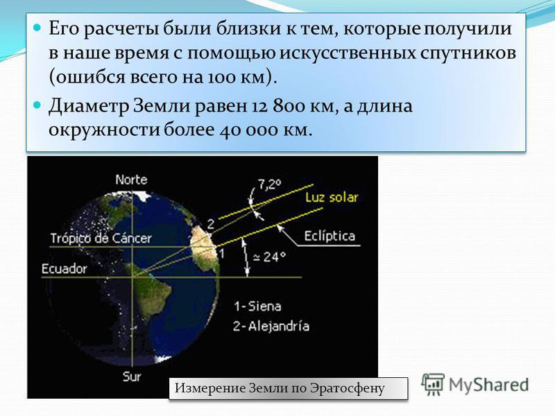 Его расчеты были близки к тем, которые получили в наше время с помощью искусственных спутников (ошибся всего на 100 км). Диаметр Земли равен 12 800 км, а длина окружности более 40 000 км. Его расчеты были близки к тем, которые получили в наше время с