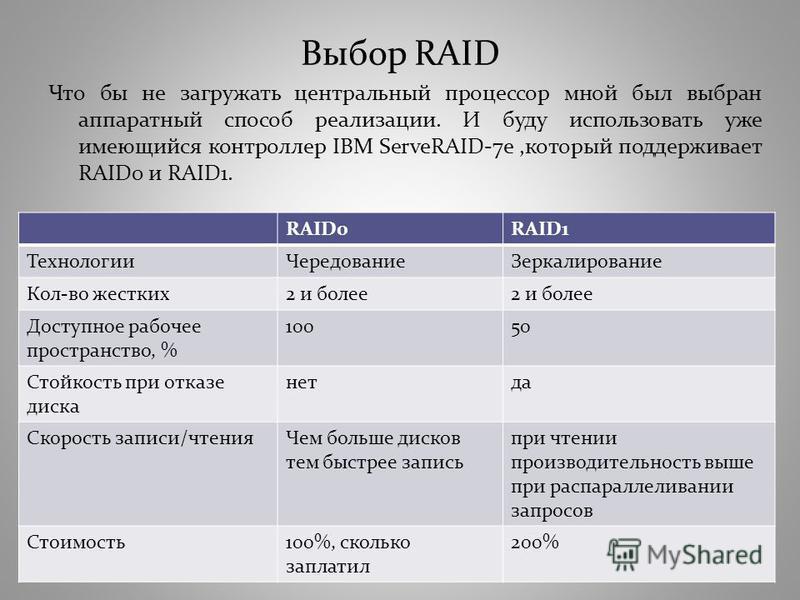 Выбор RAID Что бы не загружать центральный процессор мной был выбран аппаратный способ реализации. И буду использовать уже имеющийся контроллер IBM ServeRAID-7e,который поддерживает RAID0 и RAID1. RAID0RAID1 Технологии ЧередованиеЗеркалирование Кол-в