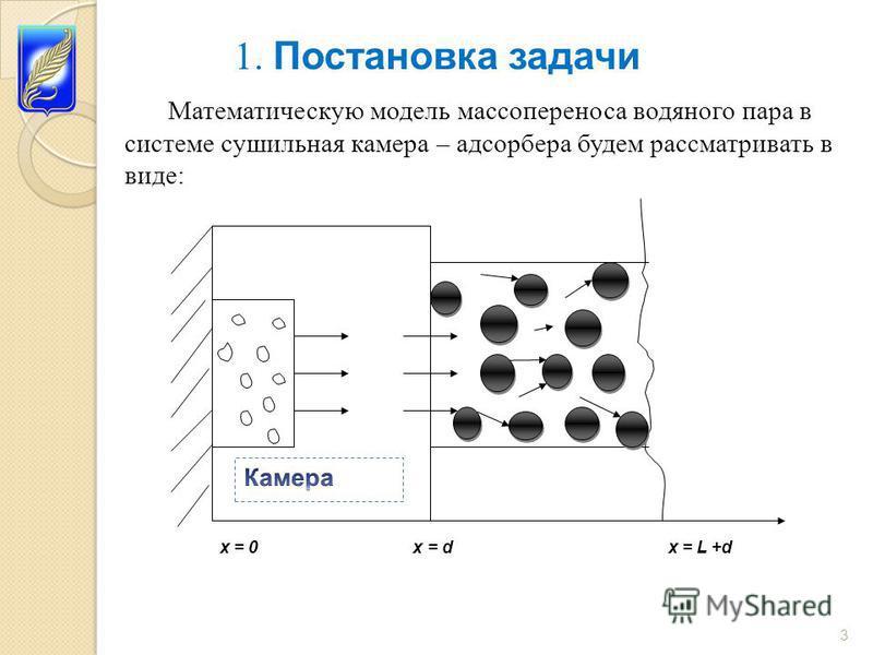 3 1. Постановка задачи x = 0 x = d x = L +d Математическую модель массопереноса водяного пара в системе сушильная камера – адсорбера будем рассматривать в виде: