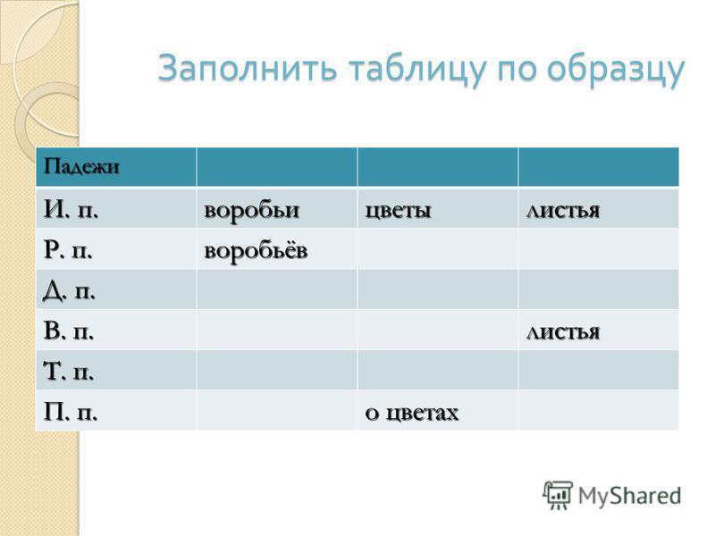 Заполнить таблицу по образцу Падежи И. п. воробьи цветы листья Р. п. воробьёв Д. п. В. п. листья Т. п. П. п. о цветах