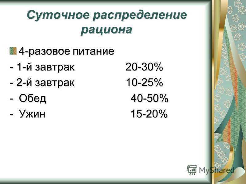 Суточное распределение рациона 4-разовое питание - 1-й завтрак 20-30% - 2-й завтрак 10-25% -Обед 40-50% -Ужин 15-20%