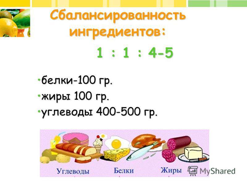 Сбалансированность ингредиентов: 1 : 1 : 4-5 белки-100 гр.белки-100 гр. жиры 100 гр.жиры 100 гр. углеводы 400-500 гр.углеводы 400-500 гр.