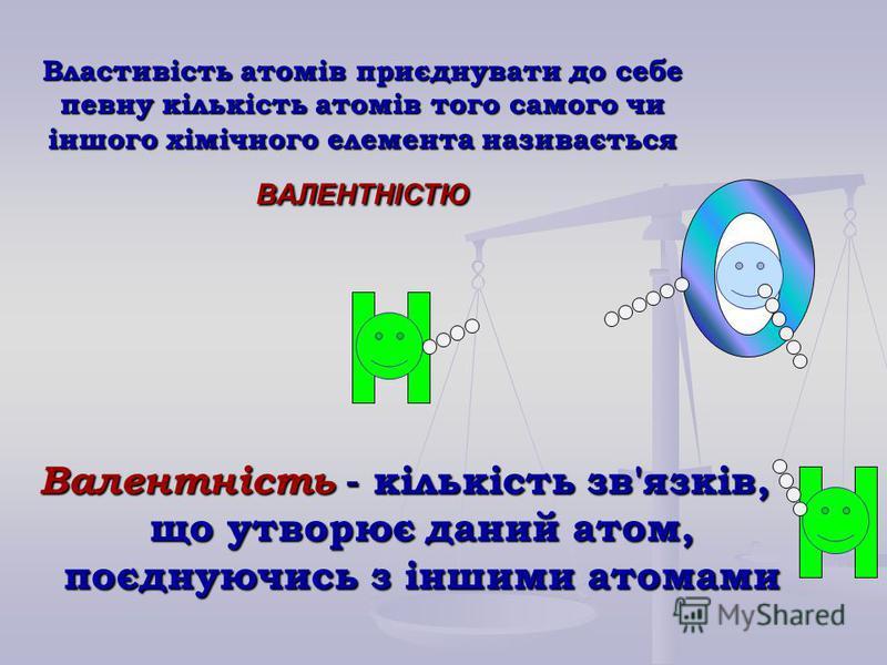 Властивість атомів приєднувати до себе певну кількість атомів того самого чи іншого хімічного елементa називається ВАЛЕНТНІСТЮ Валентність - кількість зв'язків, що утворює даний атом, поєднуючись з іншими атомами