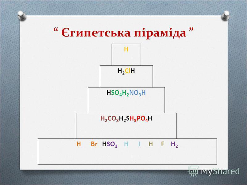 Н Н 2 ClH HSO 4 H 2 NO 3 H H 2 CO 3 H 2 SH 3 PO 4 H H Br HSO 3 H I H F H 2 Єгипетська піраміда