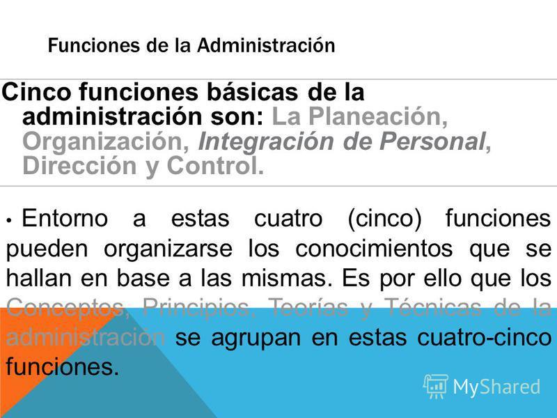 Funciones de la Administración Cinco funciones básicas de la administración son: La Planeación, Organización, Integración de Personal, Dirección y Control. Entorno a estas cuatro (cinco) funciones pueden organizarse los conocimientos que se hallan en