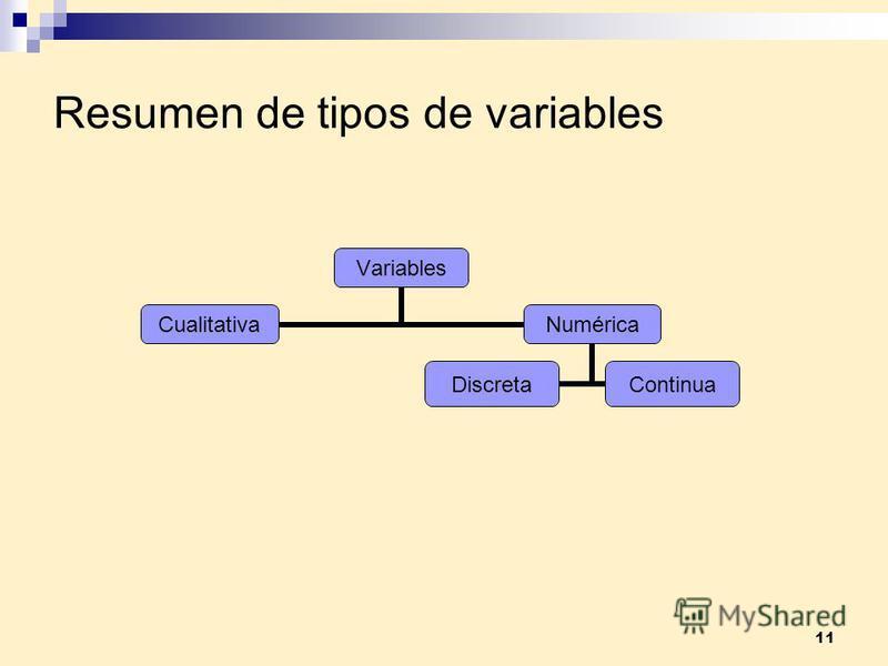 11 Resumen de tipos de variables Variables CualitativaNumérica DiscretaContinua