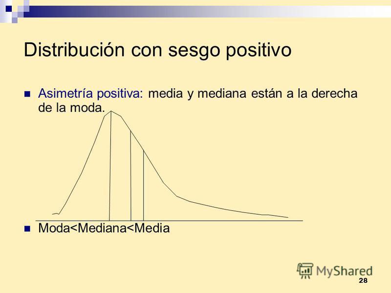 28 Distribución con sesgo positivo Asimetría positiva: media y mediana están a la derecha de la moda. Moda<Mediana<Media