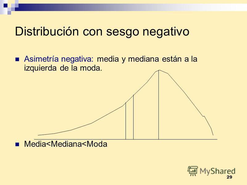 29 Distribución con sesgo negativo Asimetría negativa: media y mediana están a la izquierda de la moda. Media<Mediana<Moda